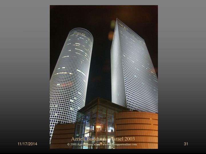 Azrieli Buildings – Israel 2003