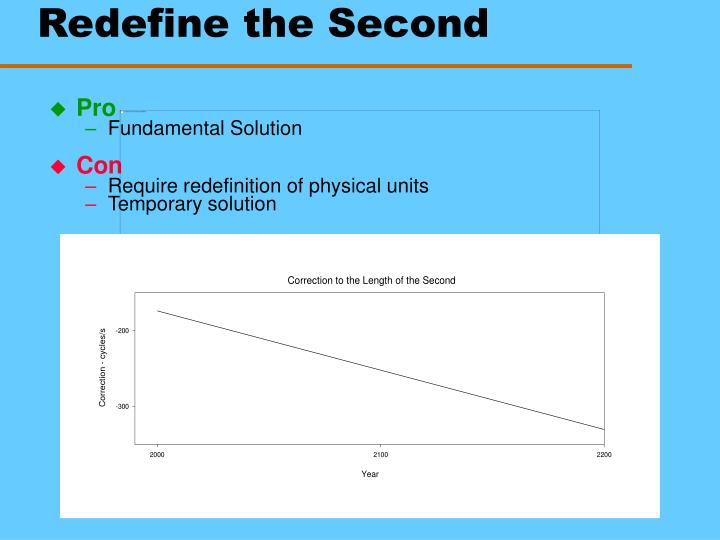 Redefine the Second