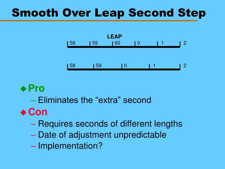 Smooth Over Leap Second Step