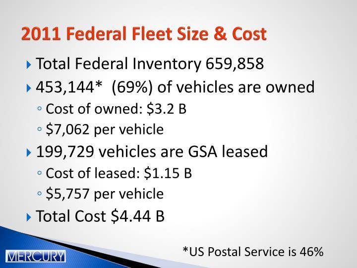 2011 Federal Fleet Size & Cost