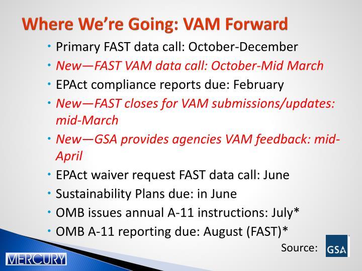 Where We're Going: VAM Forward