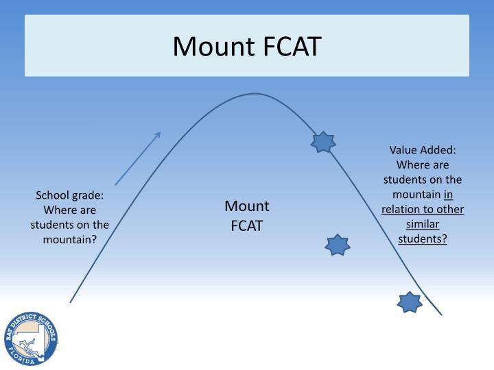 Mount FCAT