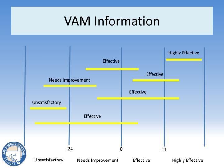 VAM Information