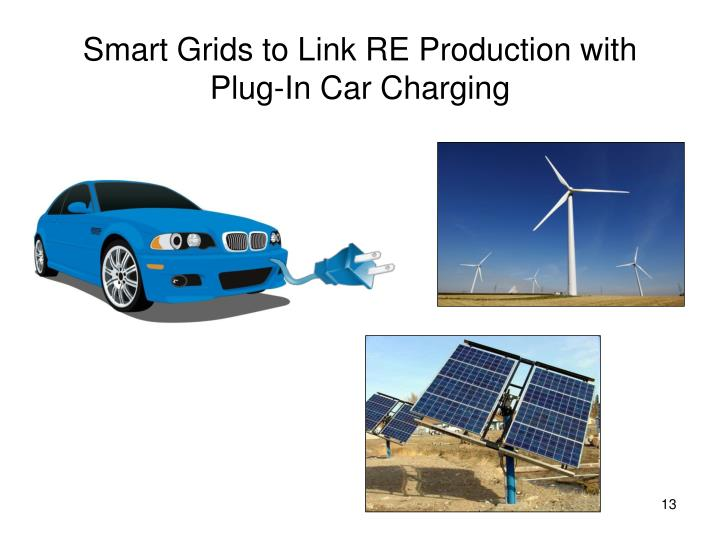 Smart Grids to Link RE Production with Plug-In Car Charging