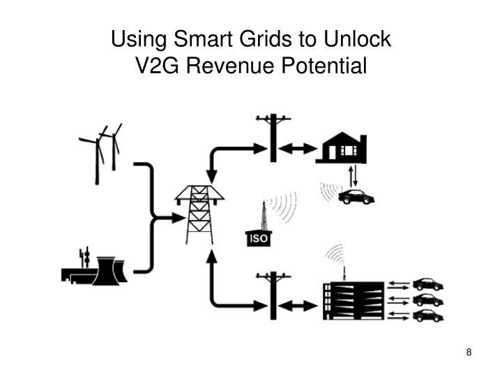 Using Smart Grids to Unlock