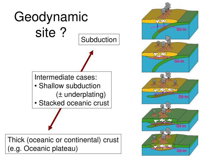 Geodynamic site ?