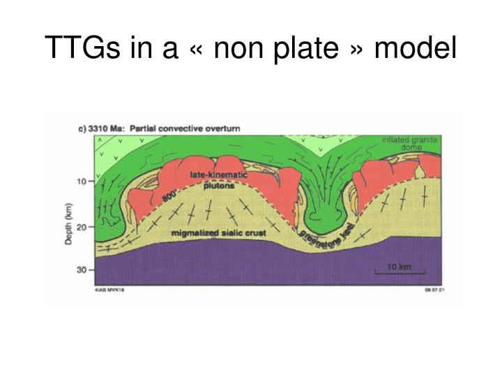 TTGs in a «non plate» model