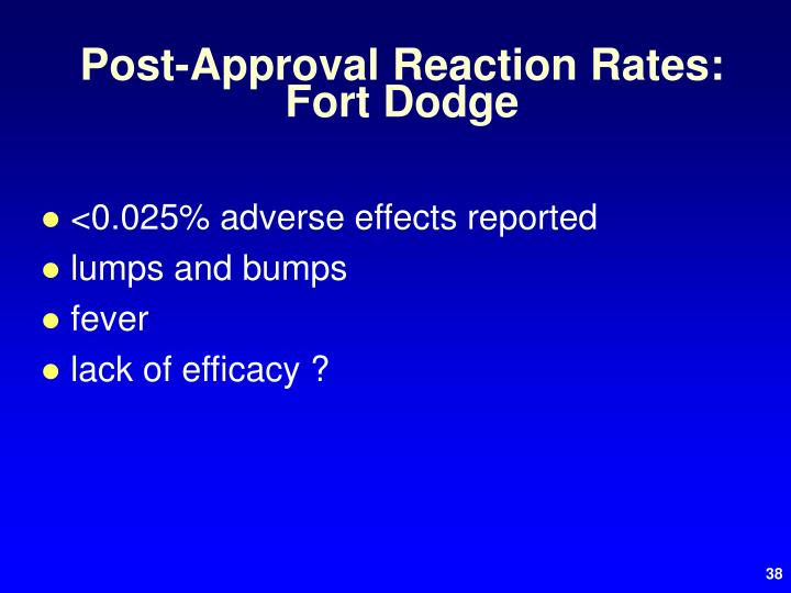 Post-Approval Reaction Rates: