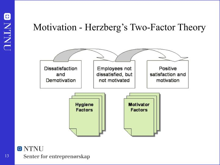 Motivation - Herzberg's Two-Factor Theory