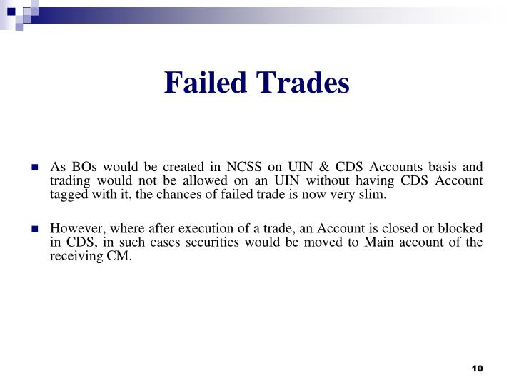 Failed Trades