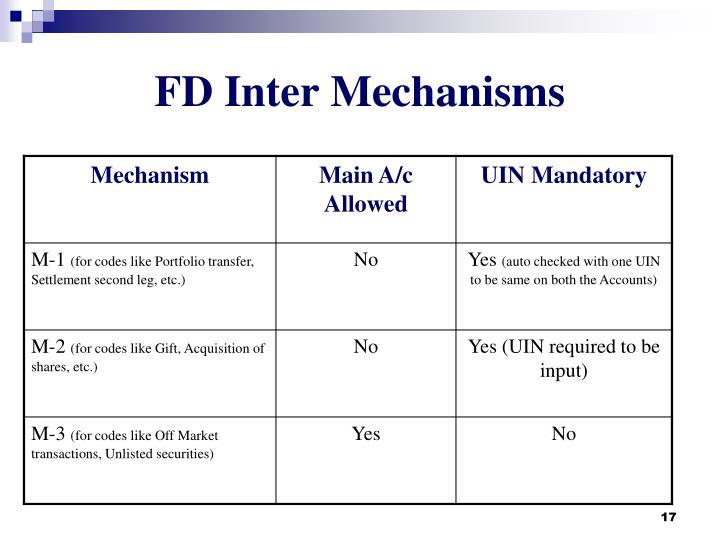 FD Inter Mechanisms