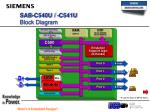 sab c540u c541u block diagram