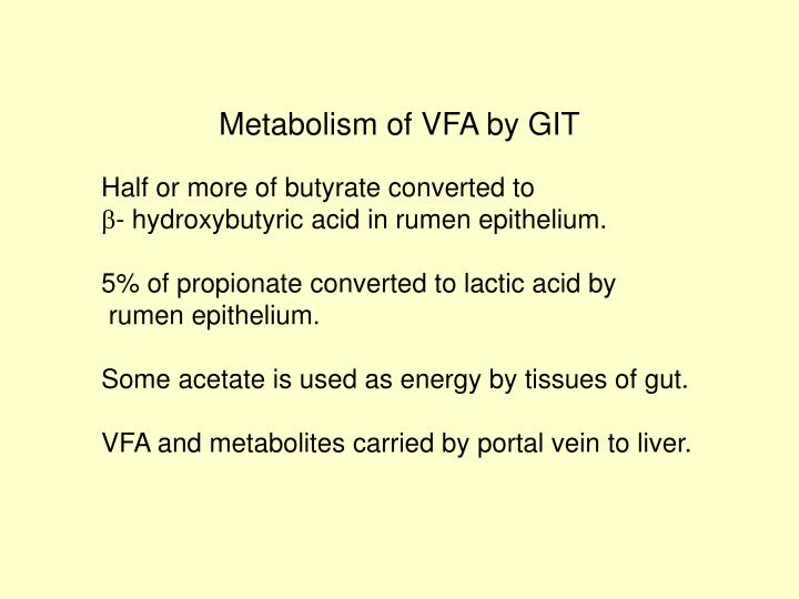 Metabolism of VFA by GIT