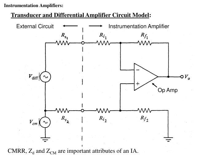 Instrumentation Amplifiers: