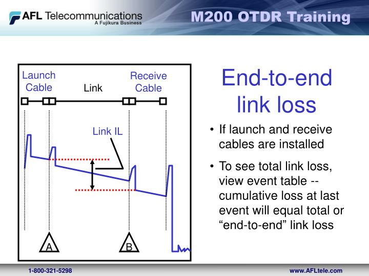 End-to-end link loss