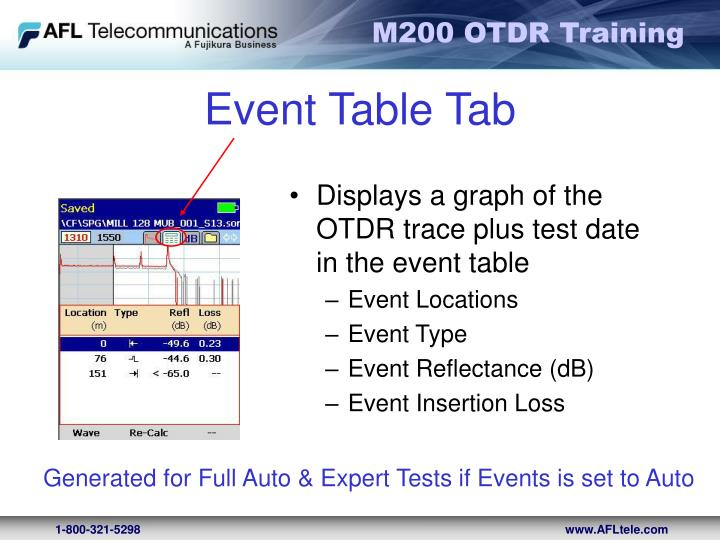 Event Table Tab