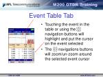 event table tab2
