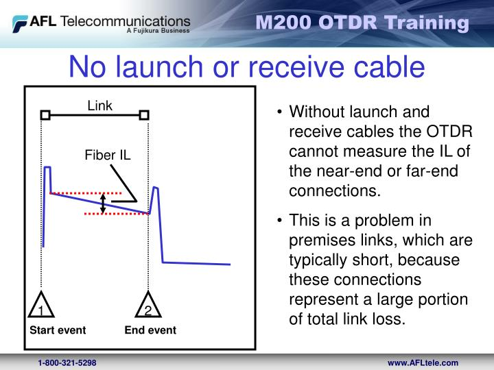 No launch or receive cable