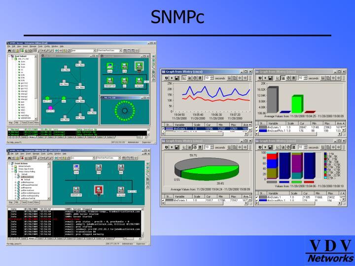 SNMPc