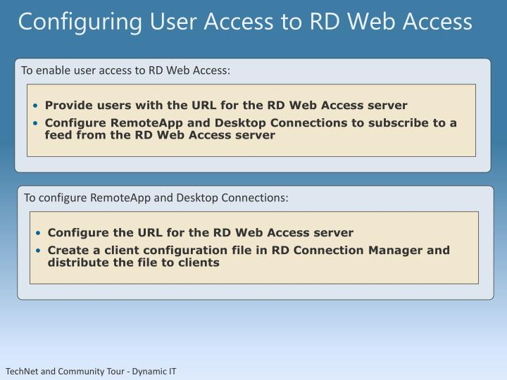 Configuring User Access to RD Web Access