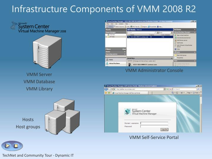 Infrastructure Components of VMM 2008 R2