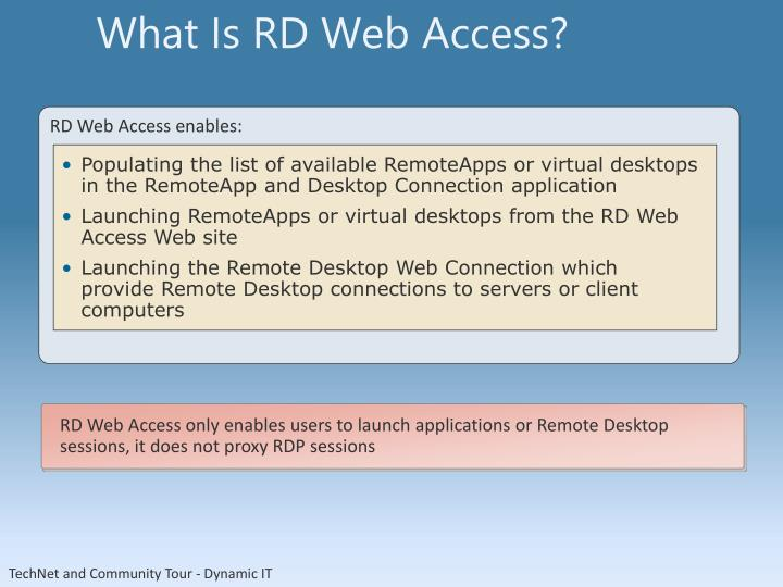 What Is RD Web Access?
