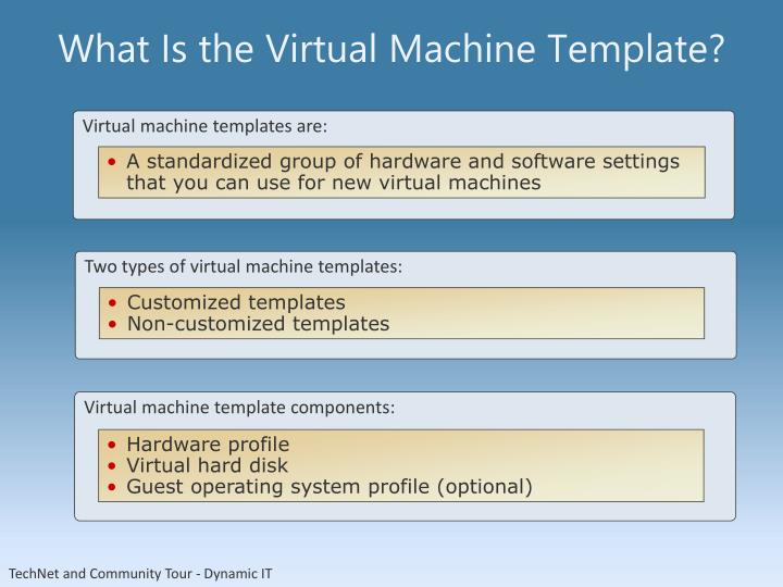 What Is the Virtual Machine Template?