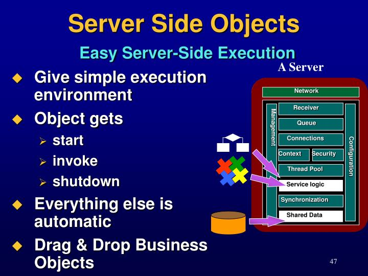 Server Side Objects