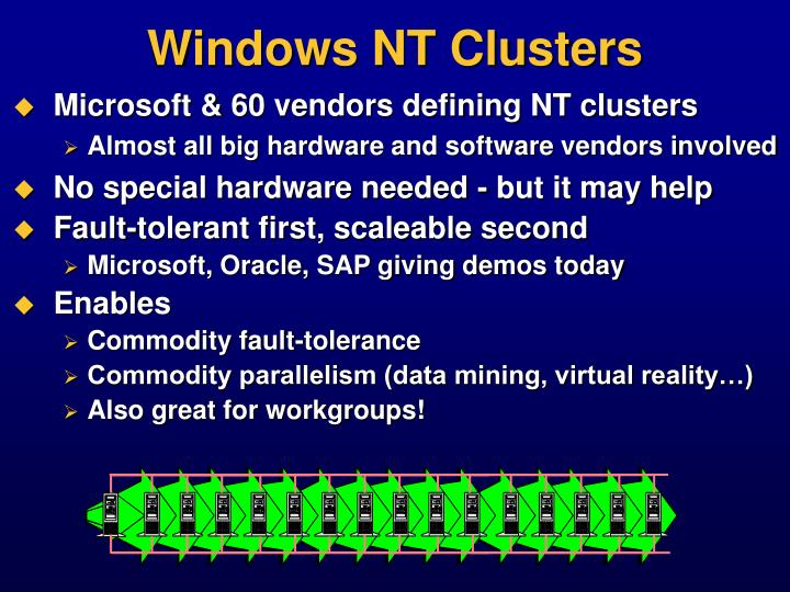 Windows NT Clusters