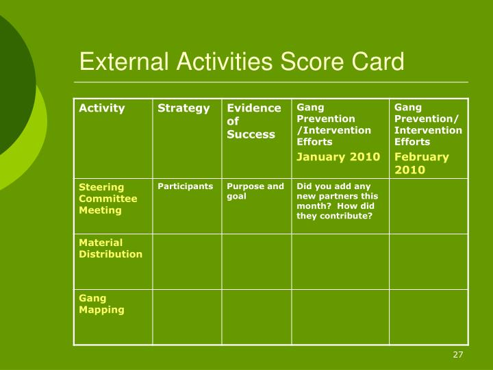 External Activities Score Card