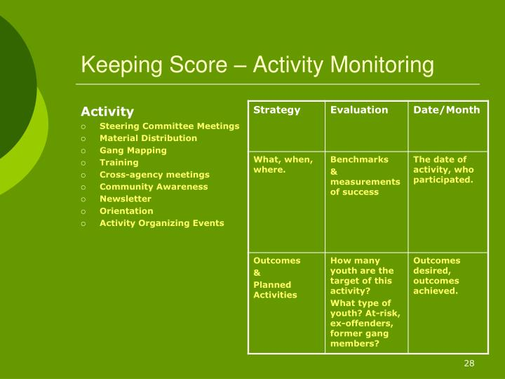 Keeping Score – Activity Monitoring