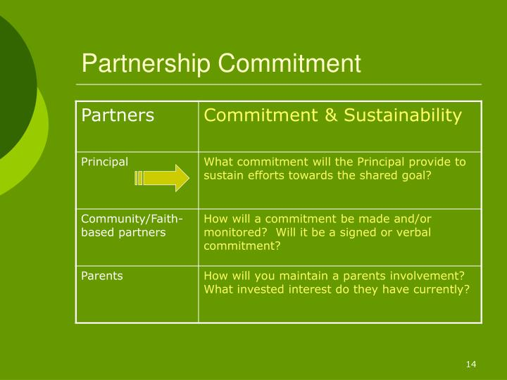 Partnership Commitment