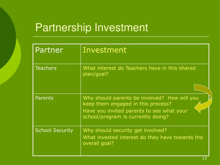 Partnership Investment