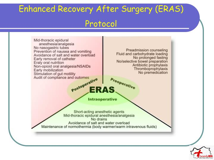 Enhanced Recovery After Surgery (ERAS)