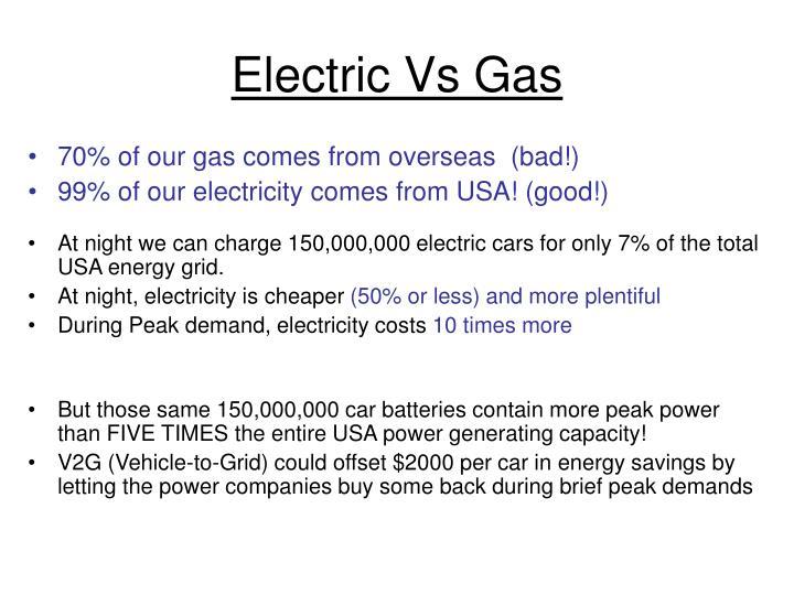 Electric Vs Gas