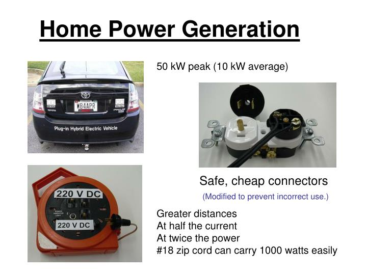 Home Power Generation