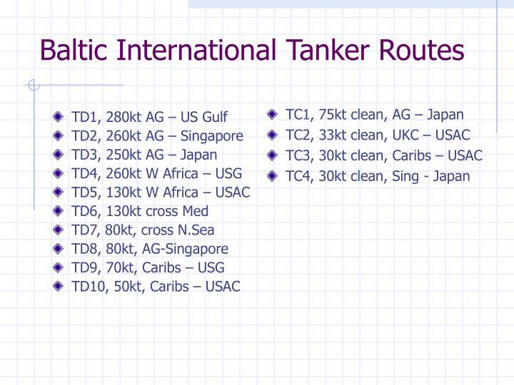 TD1, 280kt AG – US Gulf