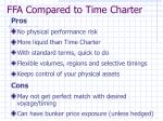ffa compared to time charter