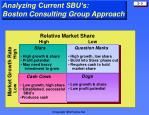analyzing current sbu s boston consulting group approach