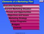 elements of a marketing plan