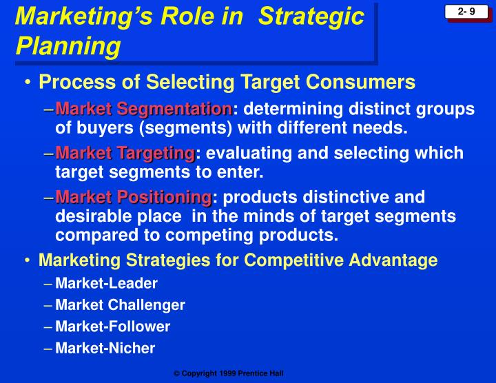Process of Selecting Target Consumers