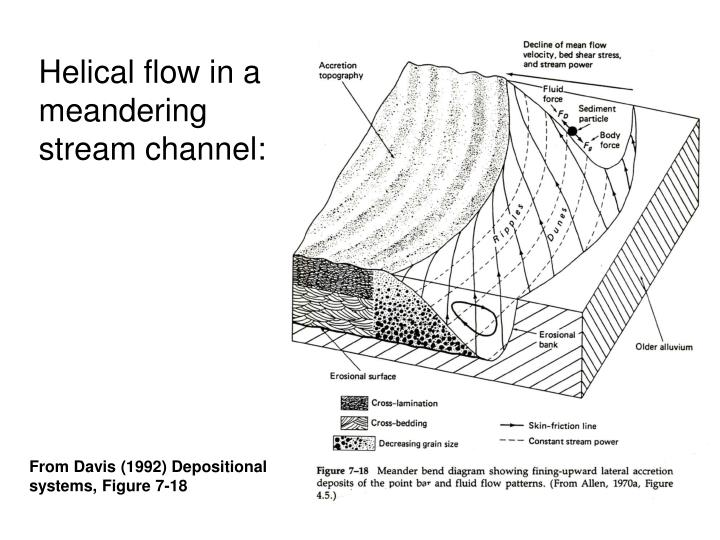Helical flow in a meandering stream channel: