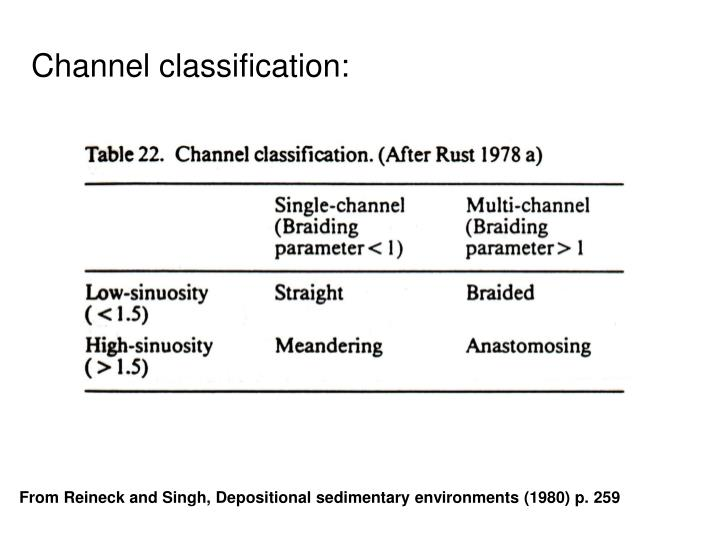 Channel classification: