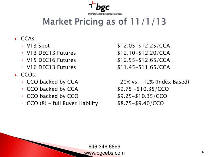Market Pricing as of 11/1/13