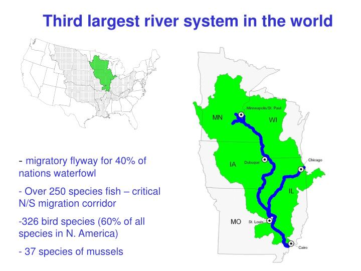 Third largest river system in the world