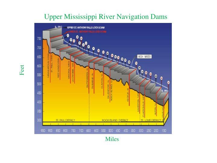 Upper Mississippi River Navigation Dams