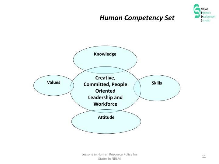 Human Competency Set