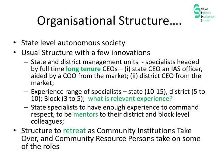 Organisational Structure….