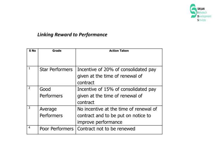Linking Reward to Performance