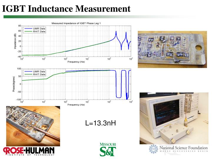 IGBT Inductance Measurement